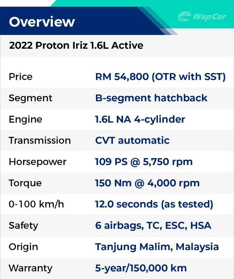 Review: 2022 Proton Iriz Active – more tech, but has the CVT improved enough? 02