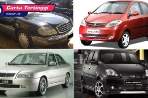 Kereta kompak dan sedan yang paling tak laku di Malaysia!