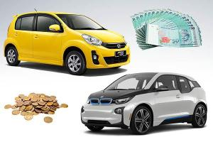 Is the road tax actually cheaper for electric cars in Malaysia?