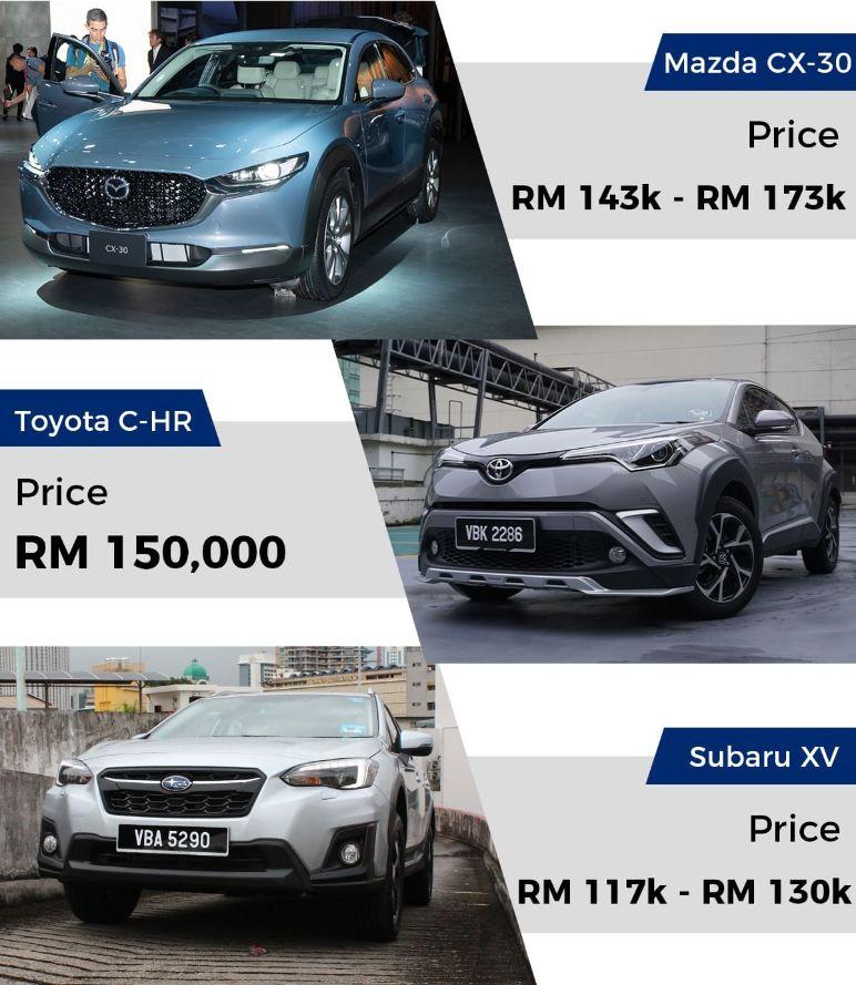 2020 Mazda CX-30 vs. Toyota C-HR comparison, why not a Honda CR-V? 02