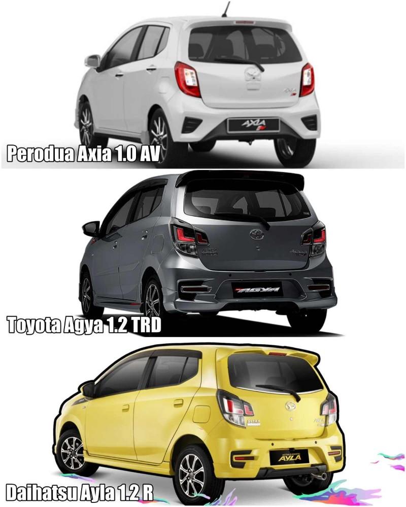 Kelebihan Kekurangan Harga Mobil Agya 2019 Spesifikasi