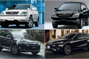 Toyota Harrier, how much it has evolved over 23 years