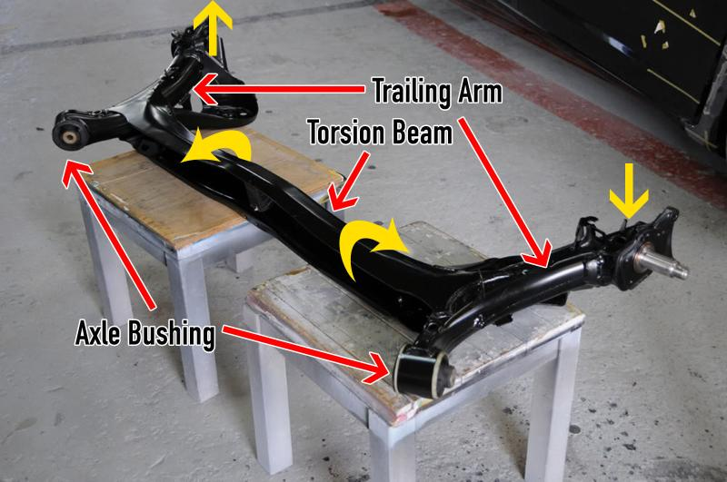 Is it true that cars with torsion beam suspensions are inferior? 02