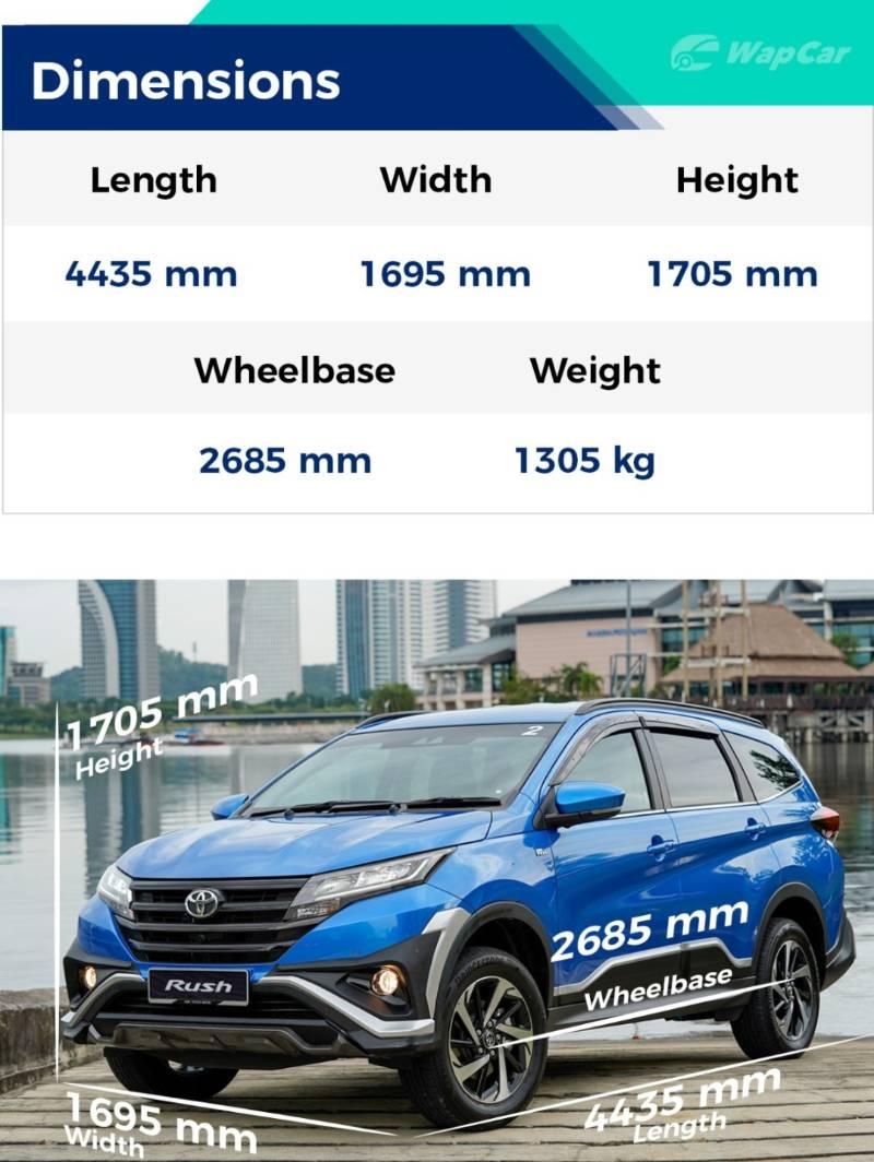 Kelebihan Toyota Rush 2019 Harga Tangguh