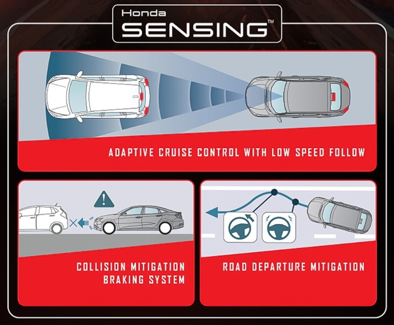 Here's why the new Honda Civic FC facelift's LaneWatch is better than blind spot monitor 02