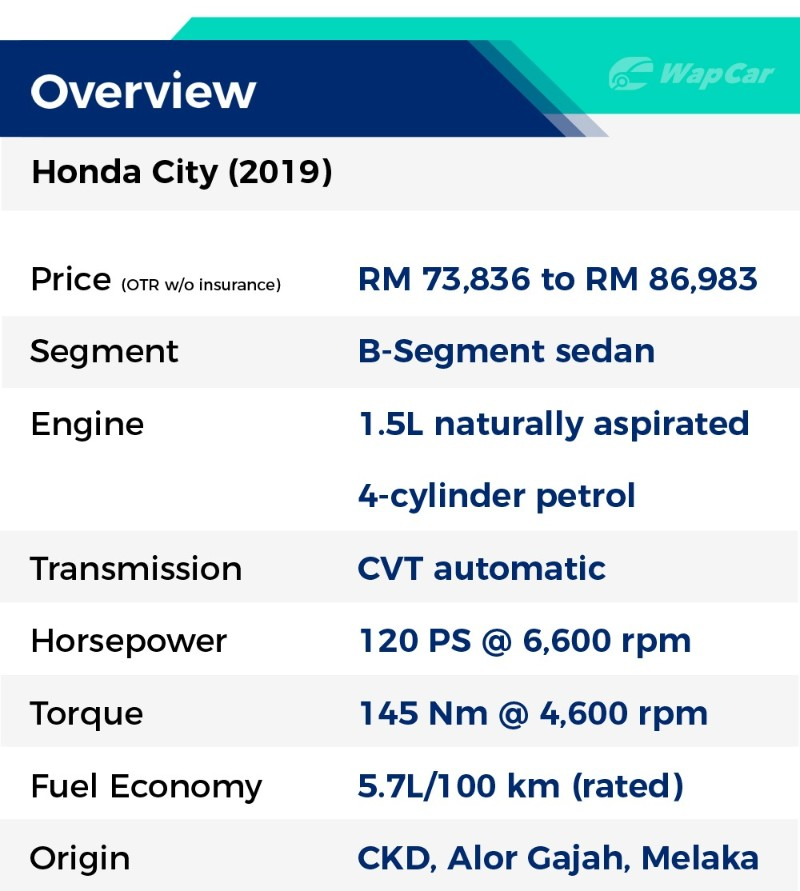 Honda City: Masih boleh bersaing dengan Toyota Vios baru? 02