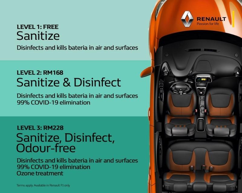 Renault Sanitisation Campaign
