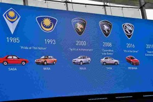 See the evolution of Proton's logo from 1985 till today