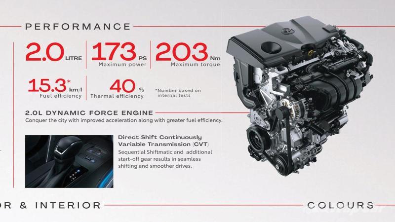 Spesifikasi Toyota Harrier 2021 didedah - enjin 2.0L NA, transmisi CVT, masih 1 varian? 02