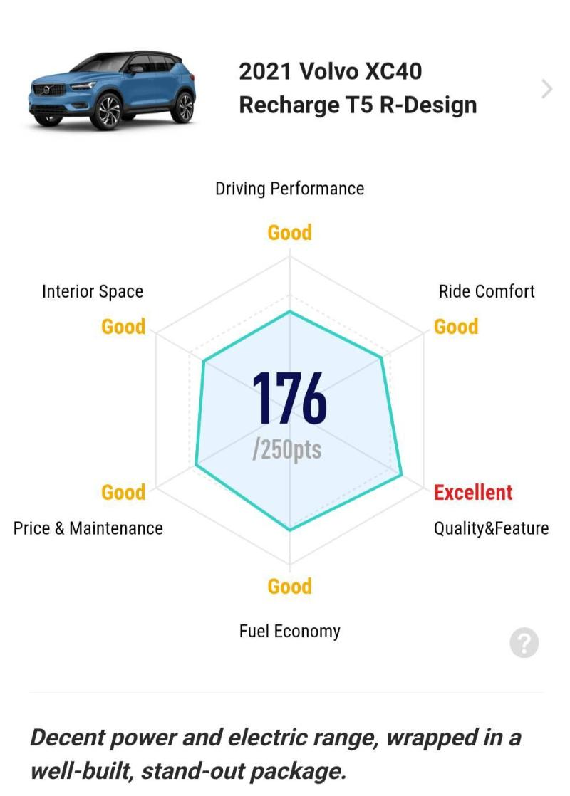 Ratings: 2021 Volvo XC40 T5 Recharge hybrid in Malaysia - Short but enough electric fun 02