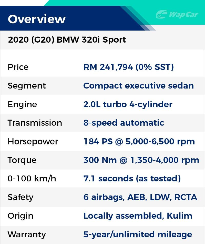 Review: 2020 (G20) BMW 320i Sport – Drives superbly, but at what cost? 02