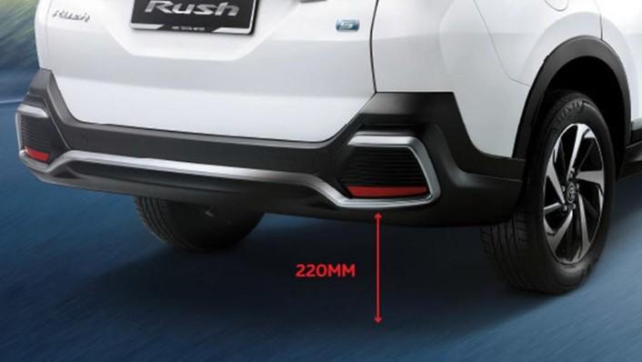 Toyota Rush (2019) Exterior 010