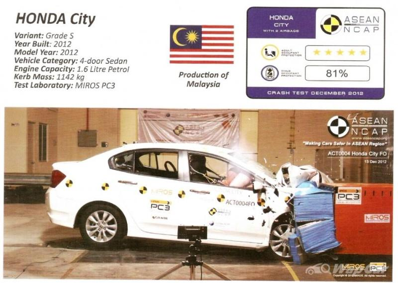 Carta Tertinggi: Kereta paling selamat berdasarkan markah ASEAN NCAP 02