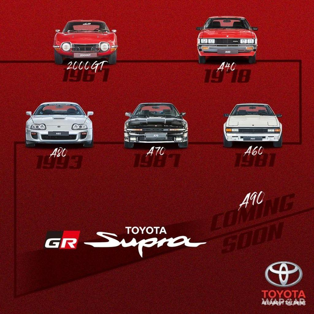 Toyota Malaysia Teases All-New A90 Supra, September Debut 01
