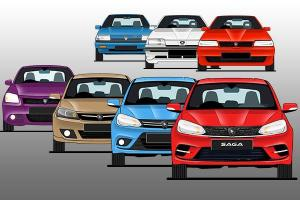 Evolution of the Proton Saga in 35 years  - The pride of Malaysia or wasted potential?