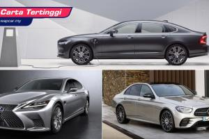 Kereta mewah yang akan dilancarkan pada tahun 2021!