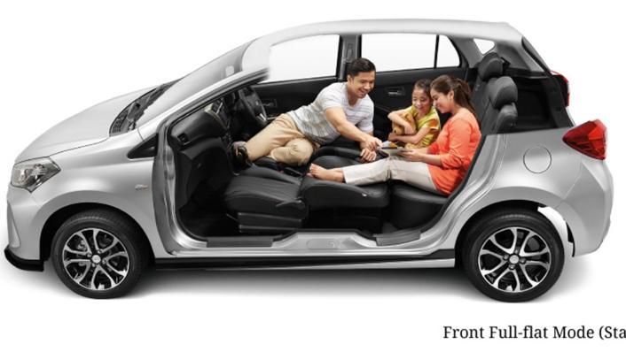 2020 Perodua Myvi 1.3L G AT Interior 006