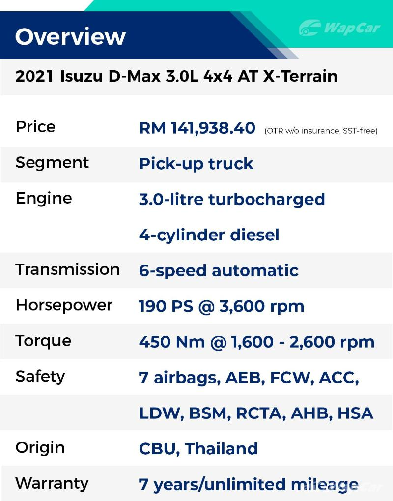 Quick Review: All-new 2021 Isuzu D-Max 3.0 X-Terrain, Malaysia's new best pick-up truck? 02