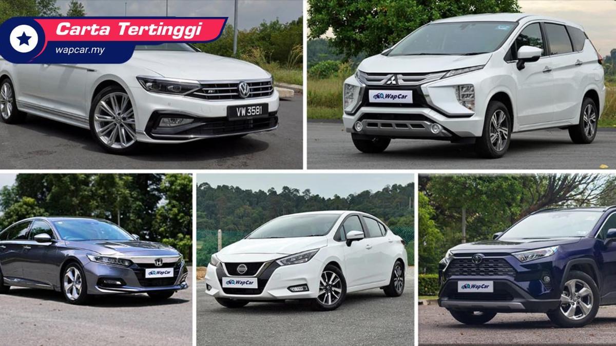 5 kereta yang mengagumkan kami pada tahun 2020 01