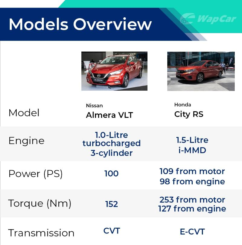 All-new Nissan Almera vs Honda City: How do they measure against each other? 02
