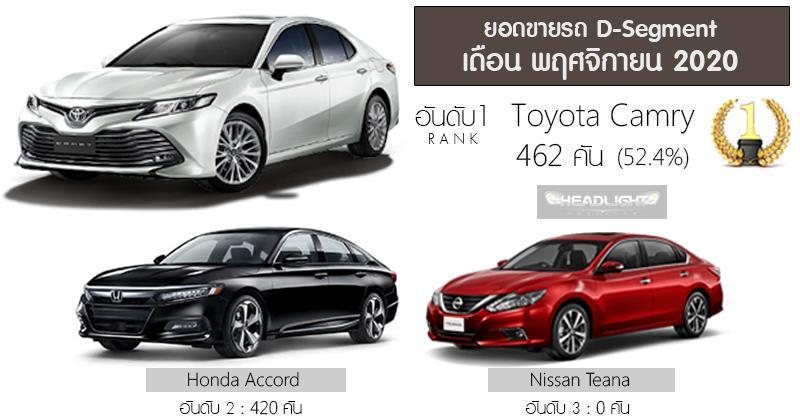 Toyota Camry narrowly beats Honda Accord's sales in Thailand, but it's not so straightforward 02