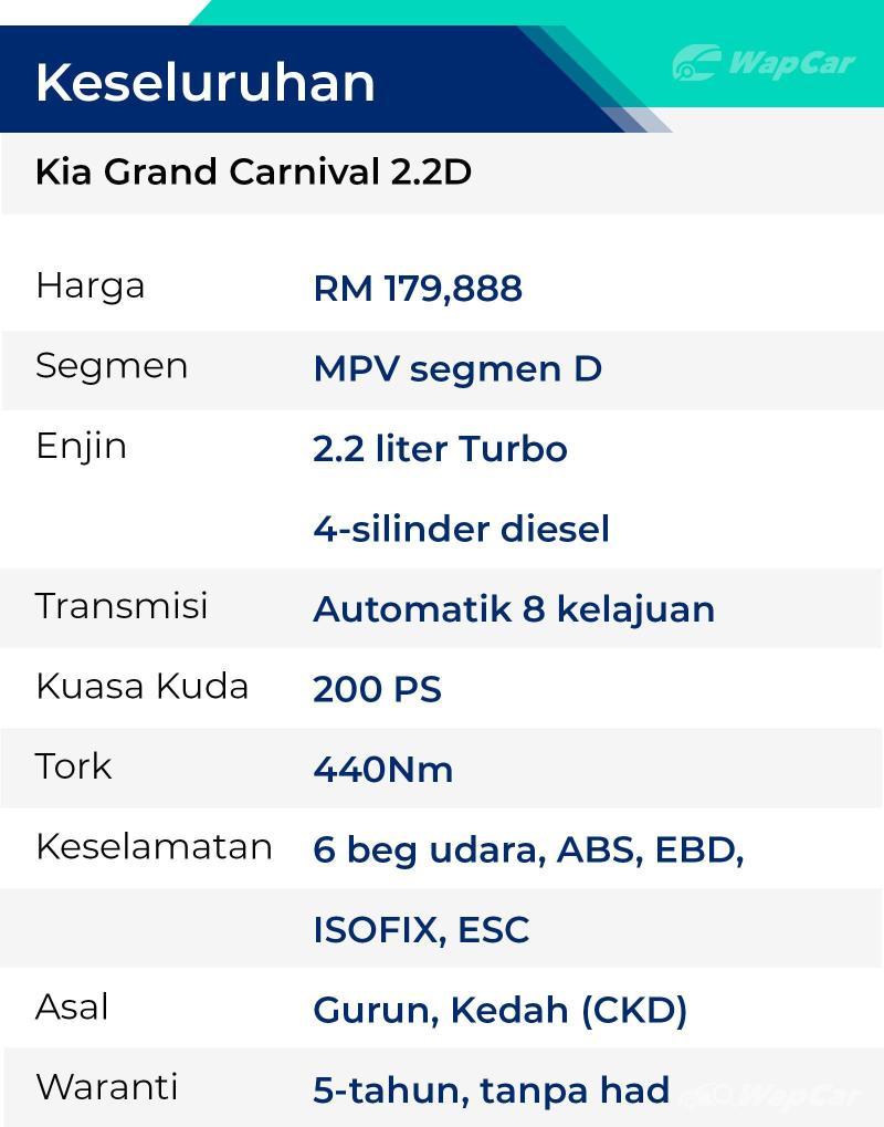 Rebiu: Kia Grand Carnival 2.2D 11 tempat duduk. Kenderaan penumpang terbaik? 02
