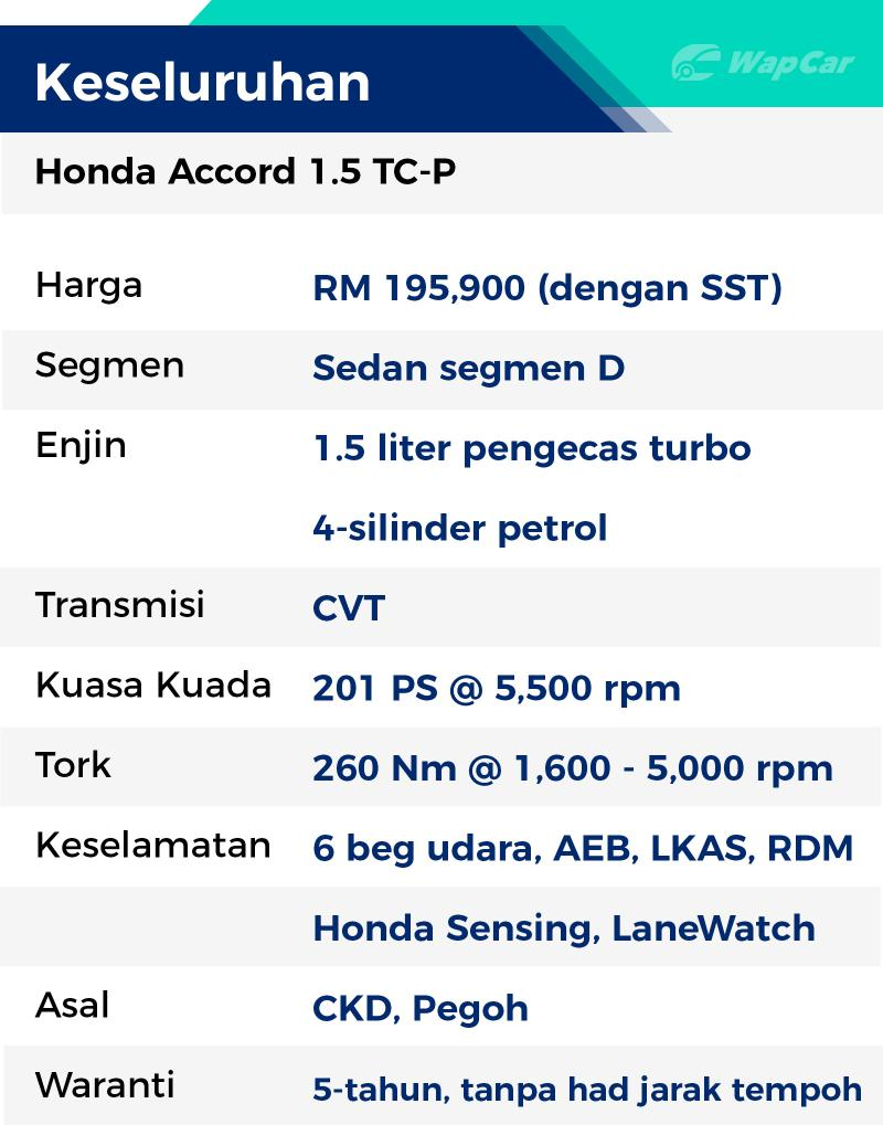 Rebiu: Honda Accord 1.5 TC-P 2020, ruang dan gajet macam BMW 7 Series bawah RM 200k! 02