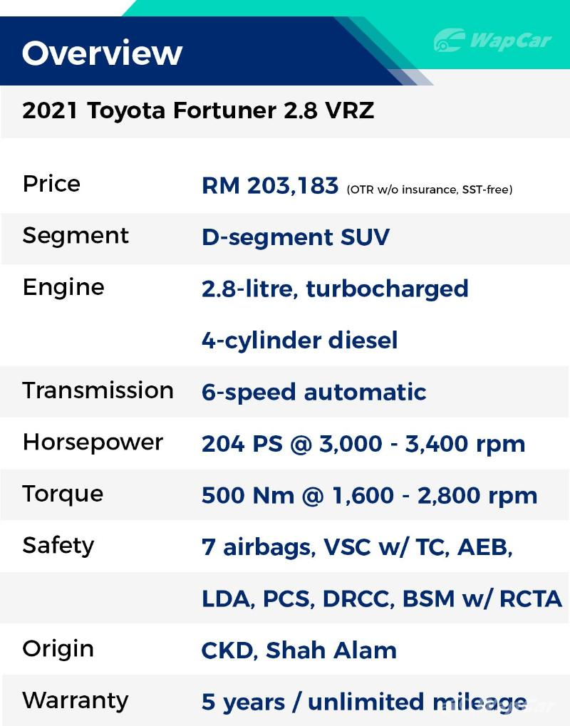 Review: 2021 Toyota Fortuner 2.8 VRZ in Malaysia; as good as the Land Cruiser? 02