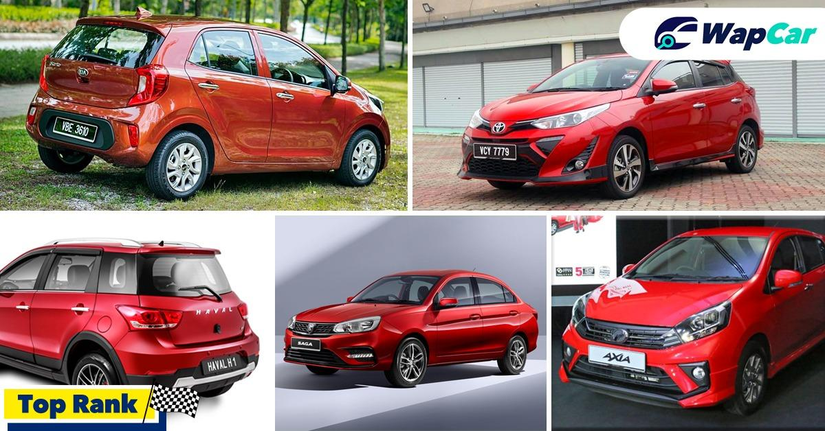Cheapest cars with ESC in Malaysia