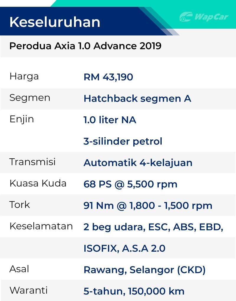 Rebiu: Perodua Axia 1.0 Advance - Patut ke beli Axia spec bangsawan? 02