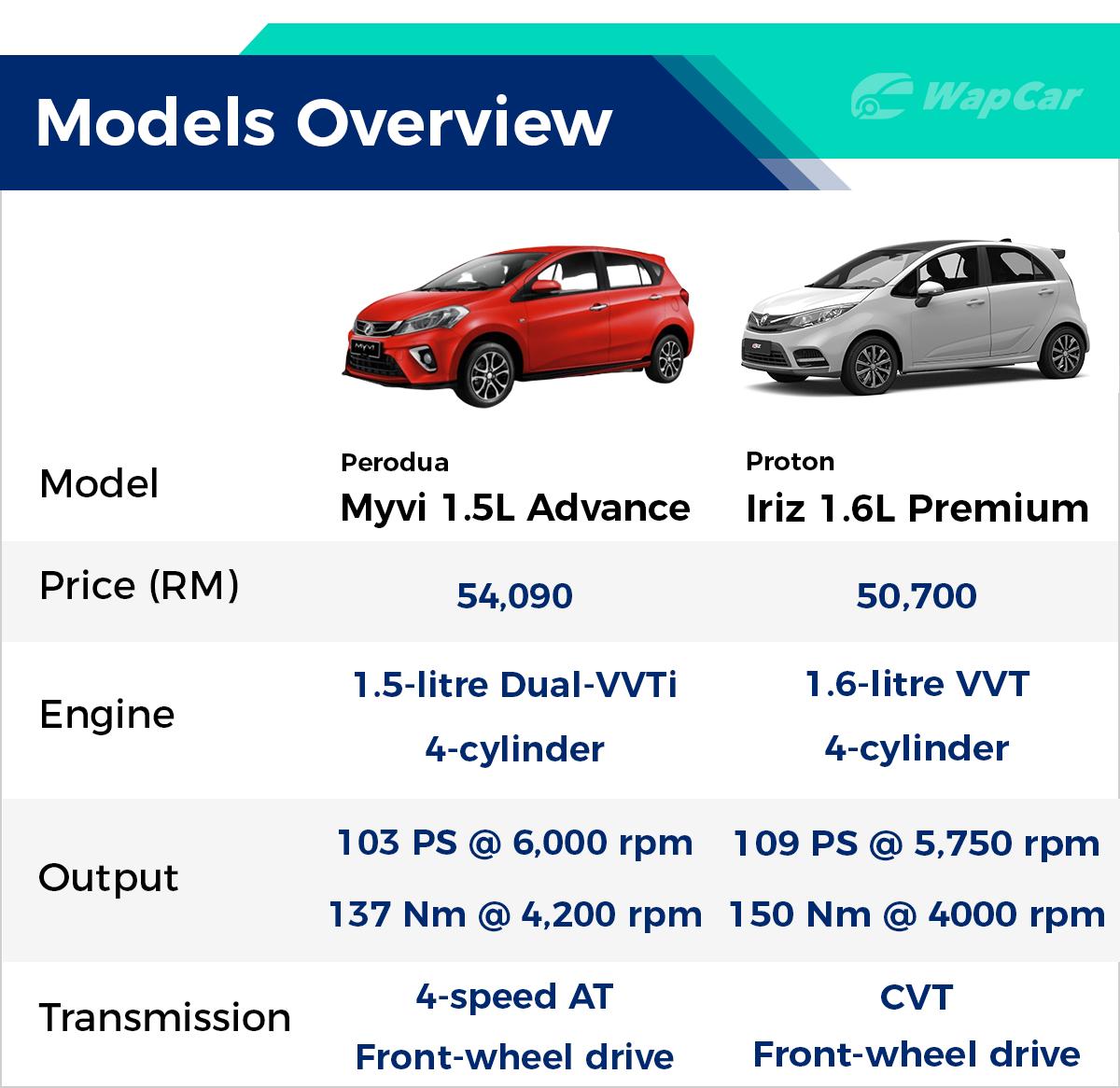 Perodua Myvi Vs Proton Iriz The Choice Is Obvious Or Is It Wapcar