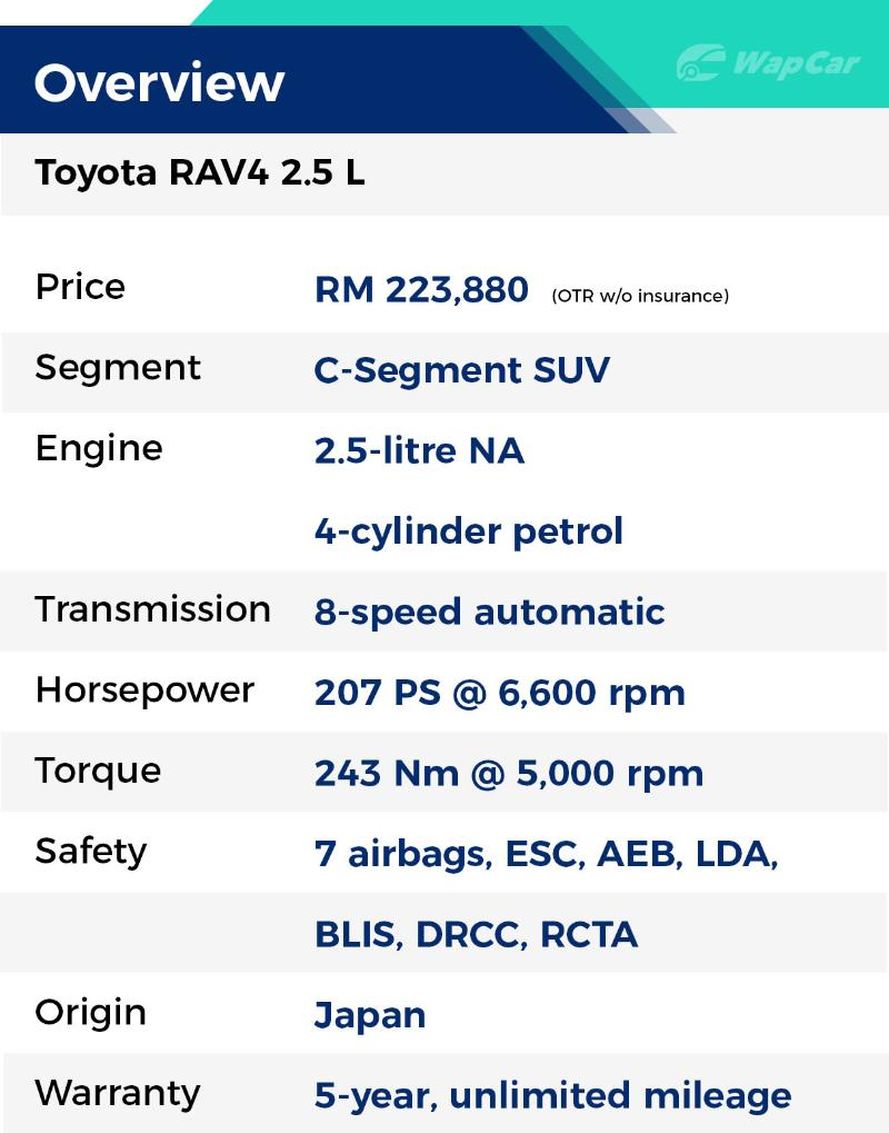 Review: 2020 Toyota RAV4 2.5 – The perfect car for humble rich people 02