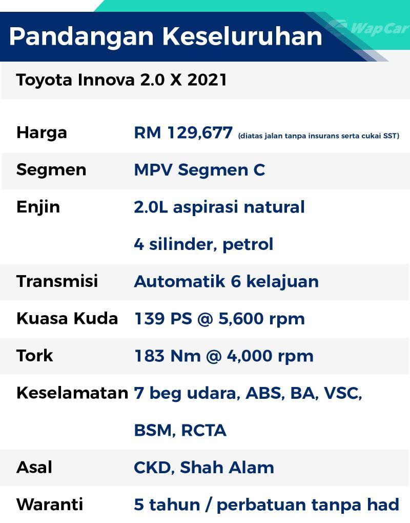 Rebiu jujur: Toyota Innova 2.0 X 2021 – MPV terbaik untuk ketua keluarga yang paling cermat? 02