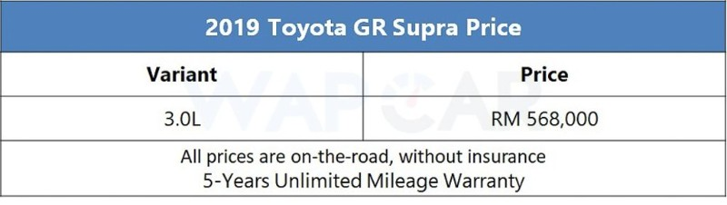 All-new Toyota GR Supra 2019 3.0L launched in Malaysia, RM568,000 02