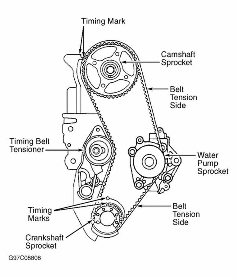 Are timing chains better than timing belts? 02