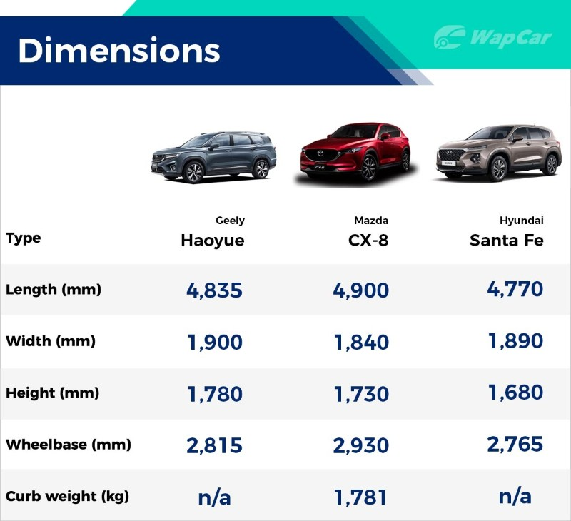 Geely Haoyue: price, how big is it? Do you want a Proton X90? 02