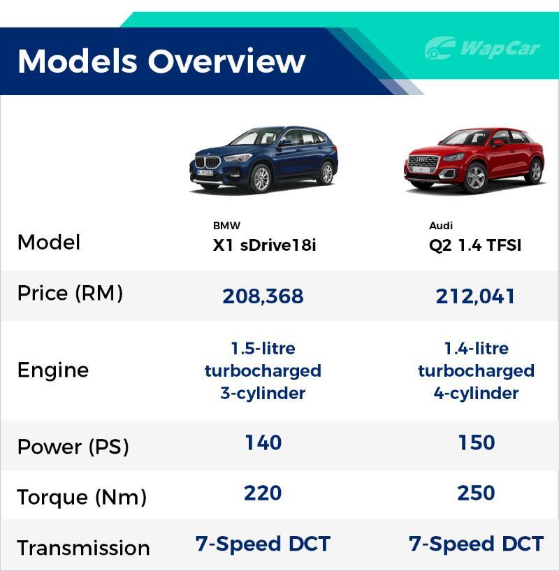Comparison: BMW X1 sDrive18i vs Audi Q2 1.4 TFSI 02