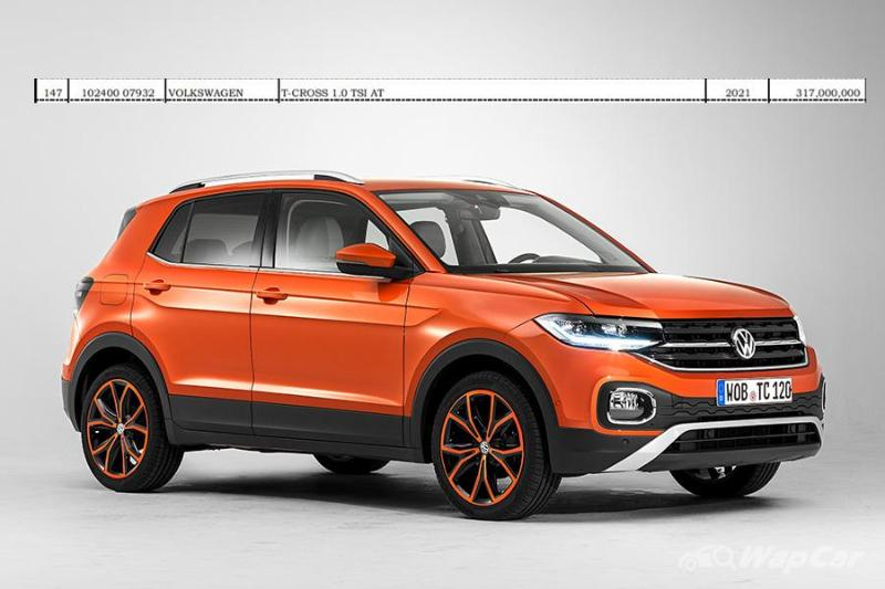 2021 Volkswagen T-Cross could be launched in Indonesia, what about Malaysia? 02